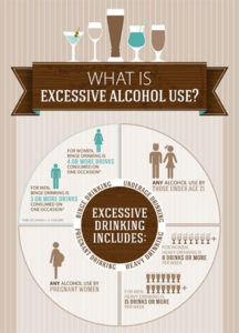 alcohol awareness infographic